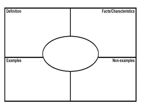 method card template frayer model blank template 5th grade math