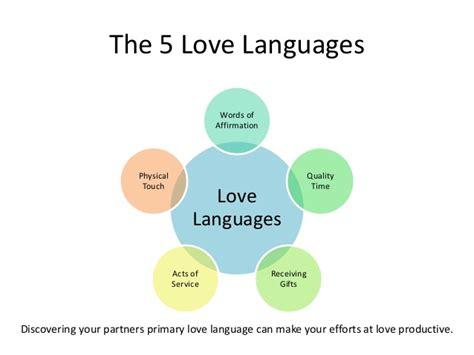 the 5 love languages 0802412726 the 5 love languages love