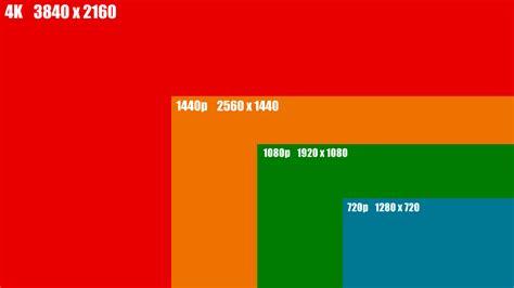 Que Son Imagenes En 4k | 191 por qu 233 el v 237 deo 4k se ve mejor
