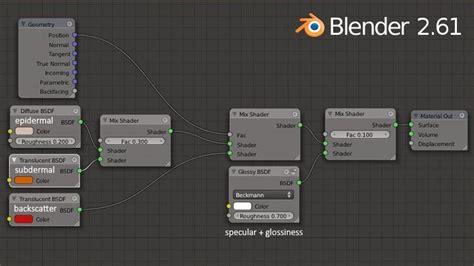 node js dust tutorial 17 best images about blender 3d modeling on pinterest