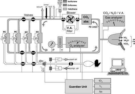 closed circuit diagram schematic diagram of a closed circuit circuit and