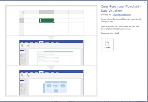 Insiders Data Visualizer For Process Diagrams In Visio Pro For Microsoft Community Visio Data Visualizer Template