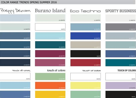 colors for 2016 17 best images about menswear trends on pinterest colors