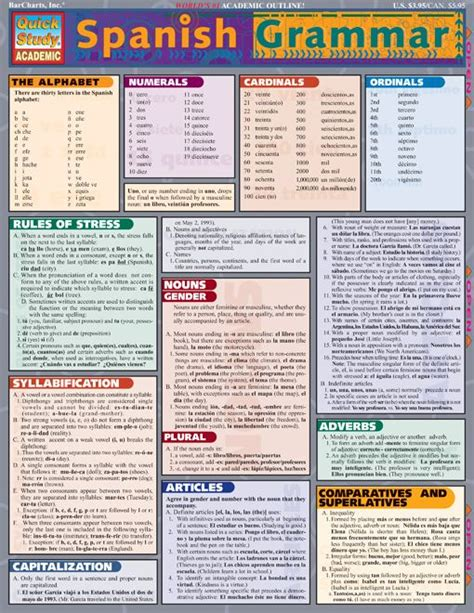 talk spanish grammar spanish grammar cheet sheet spanish grammar and spanish