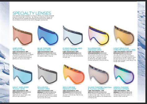 Googles Type A goggle lens types