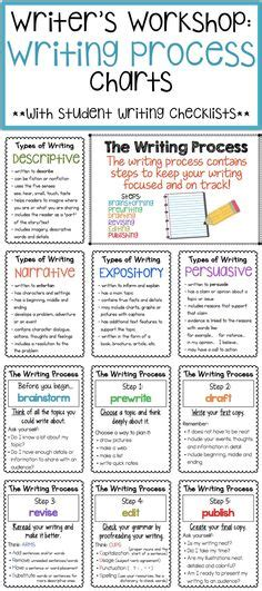 themes for process essay range of emotions chart list tone and mood vocabulary
