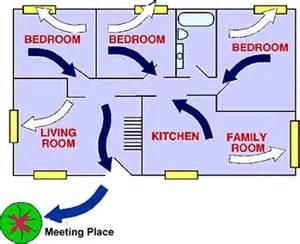 Evacuation Floor Plan escape plans