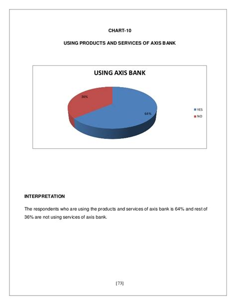 Mba Year Project On Customer Satisfaction by Mba Year Project Customer Satisfaction