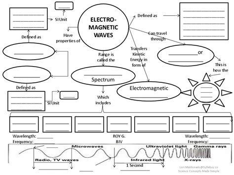 Electromagnetic Spectrum Worksheet Answers by Em Spectrum Worksheet Worksheets