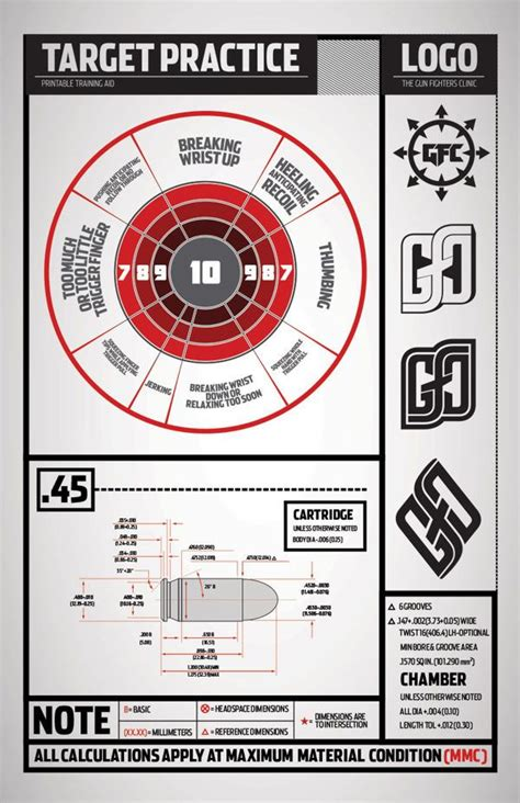 oop best practices 66 best images about guns infographics on