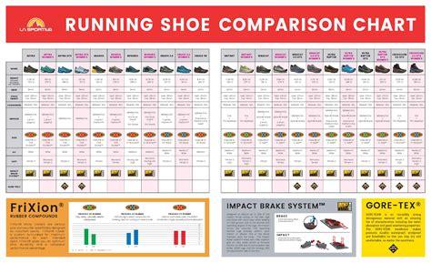 diagram comparing measurements european footwear sizes conversion style guru fashion