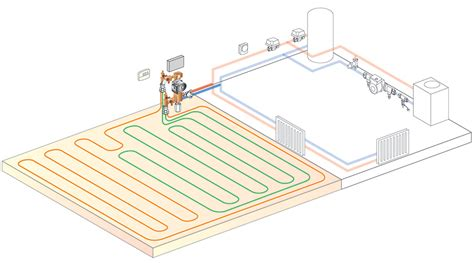 how underfloor heating and radiators work together nu