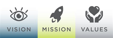 vision to mission advisor mission statement carson alliance