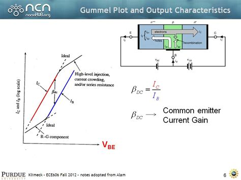 bjt transistor modelling ppt bjt transistor modeling ppt 28 images bjt transistor modeling pdf 28 images pspice circuit
