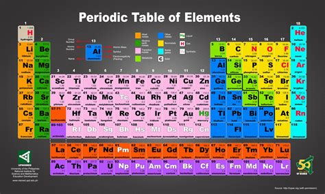 printable periodic table iupac updated periodic table of elements agimat
