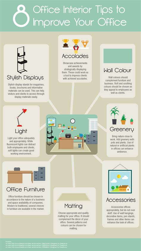home office planning tips 8 office interior tips to improve your office officeenvy