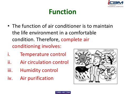 comfortable temperature for air conditioning automotive air conditioning system chapter 1