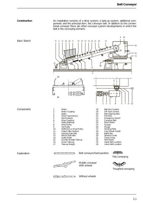 design criteria for belt conveyor counter weight calculation for belt conveyor blog dandk