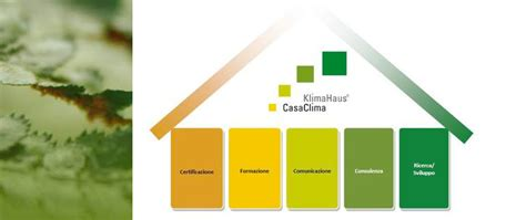 agenzia casa clima casaclima certificazione lapini termoidraulica
