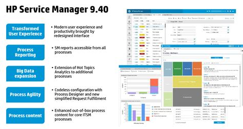 Hp Help Desk Software by Discover Hp Service Manager 9 40 The New Evolution Of
