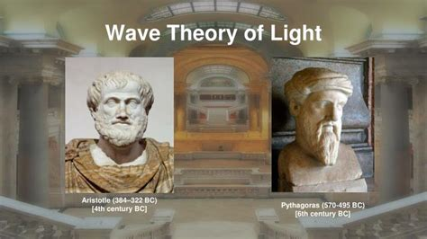 Wave Theory Of Light by Ppt Ozdowski Candalor Andrew