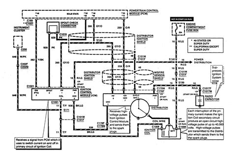 1997 ford wiring diagram ford f53 1997 wiring diagrams ignition carknowledge