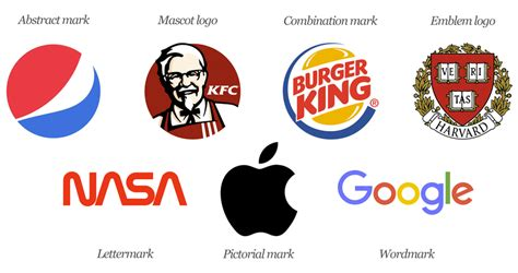 all car logos and names in the pdf the 7 types of logos and how to use them 99designs