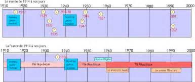 archives histoire g 233 ographie b 233 bel 971