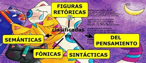 imagenes retoricas sintacticas submapa figuras ret 211 ricas