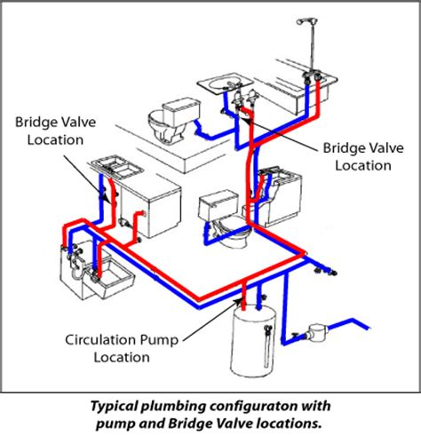 house plumbing diagram typical house plumbing layout house best design