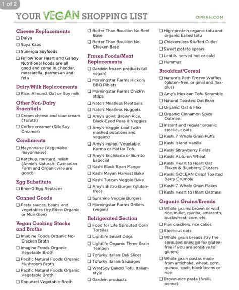 vegan grocery list vegan grocery vegan grocery list diy food cooking