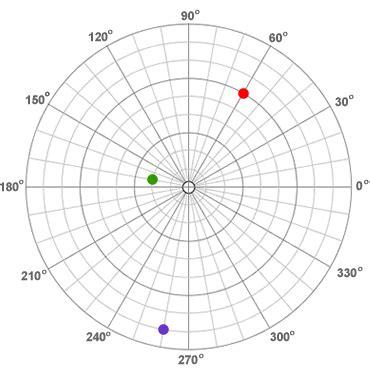 polar graph paper free polar graph paper printable polar coordinate paper