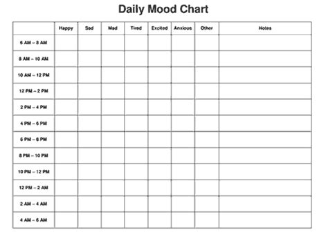 7 Best Images Of Printable Daily Mood Chart Daily Mood Chart Bipolar Daily Mood Chart And Bipolar Mood Chart Template