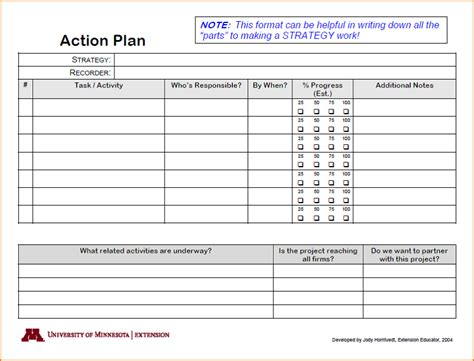 6 action planning template teknoswitch