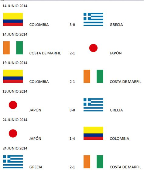 resultados mundial tabla de posiciones grupos mundial brasil 2014 a 20 de