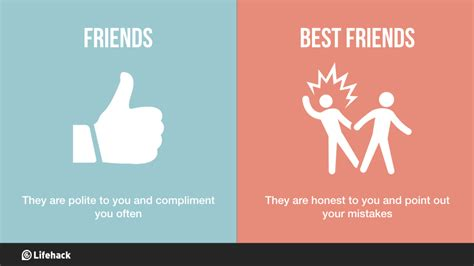 8 illustrations showing the key differences between best friends and friends