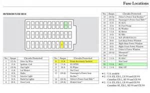 2011 honda accord fuse box accord free printable