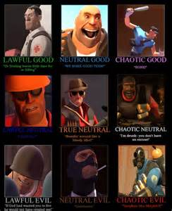 Team fortress 2 classes in rpg terms electro kami