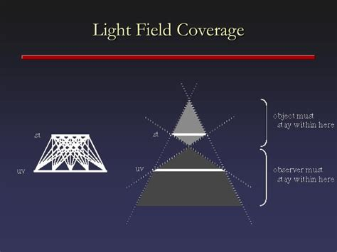 Light Field by Ppt Lightfields Lumigraphs And Image Based Rendering