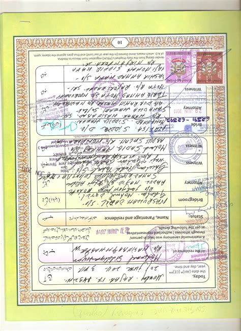 Syrian Birth Records Afghanistan Embassy Attestation Services From Mumbai