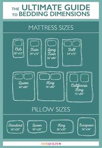 Cot Duvet And Pillow Free Printables Yardage Charts Amp Bedding Dimensions
