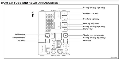 fuel relay fuse diagram for 2005 volvo xc90 fuel
