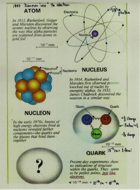 the origin of mass elementary particles and fundamental symmetries books elementary particles historical overview