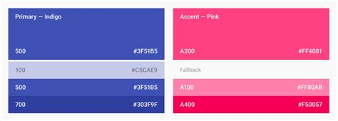 android color new android ui color palette docs don t understand some colors names a100 a200 user