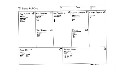 startup business model template mind objects the best support for visual thinking