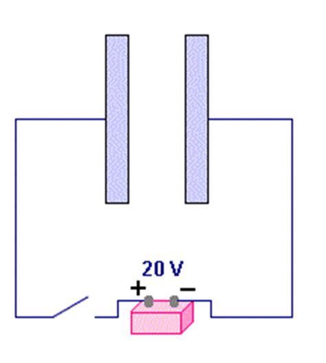 capacitor de placas paralelas capacitores de placas paralelas
