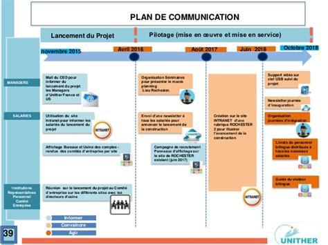macro planning ppt gestion de projet formation bge toulouse