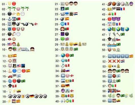 cadenas para whatsapp cambiar nombre los cinco acertijos con emoticonos m 225 s divertidos para el