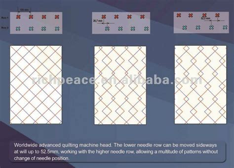 Quilt Cad Software by 1500rpm Industrial Multi Mattress Quilting Sewing