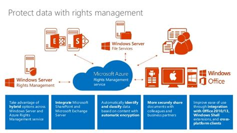Office 365 Portal Ems Agile It Ems Webinar Series Session 1